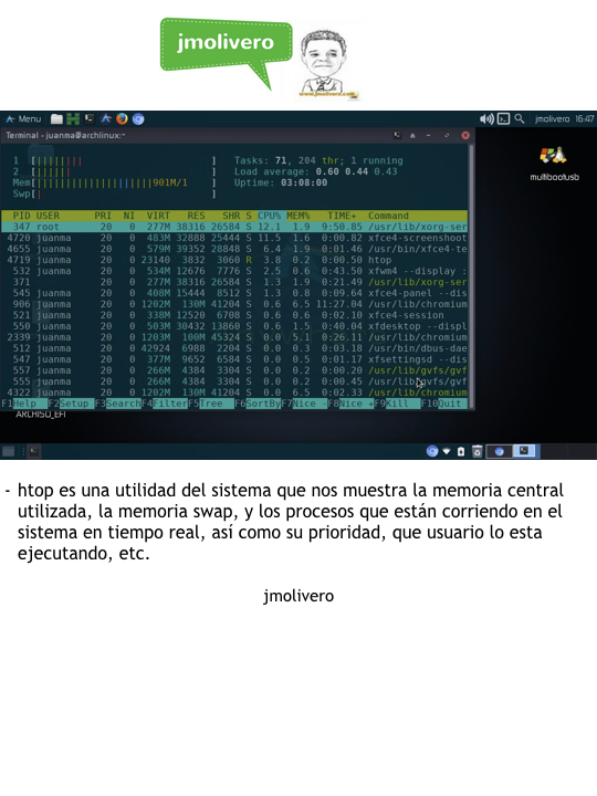 Arch Anywhere versus Arch Linux